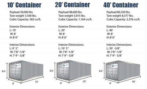 Container 20 và 40 feet